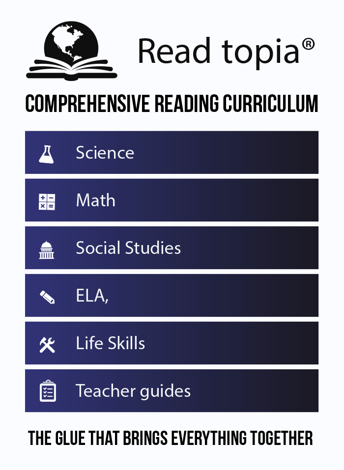 Image of the list of subjectscovered in the Readtopiacurriculum